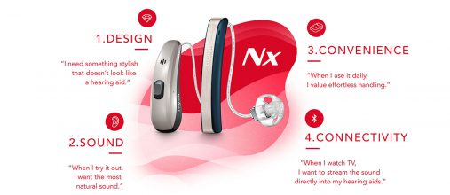 Signia study reveals that Made For All Bluetooth hearing aids carry significant