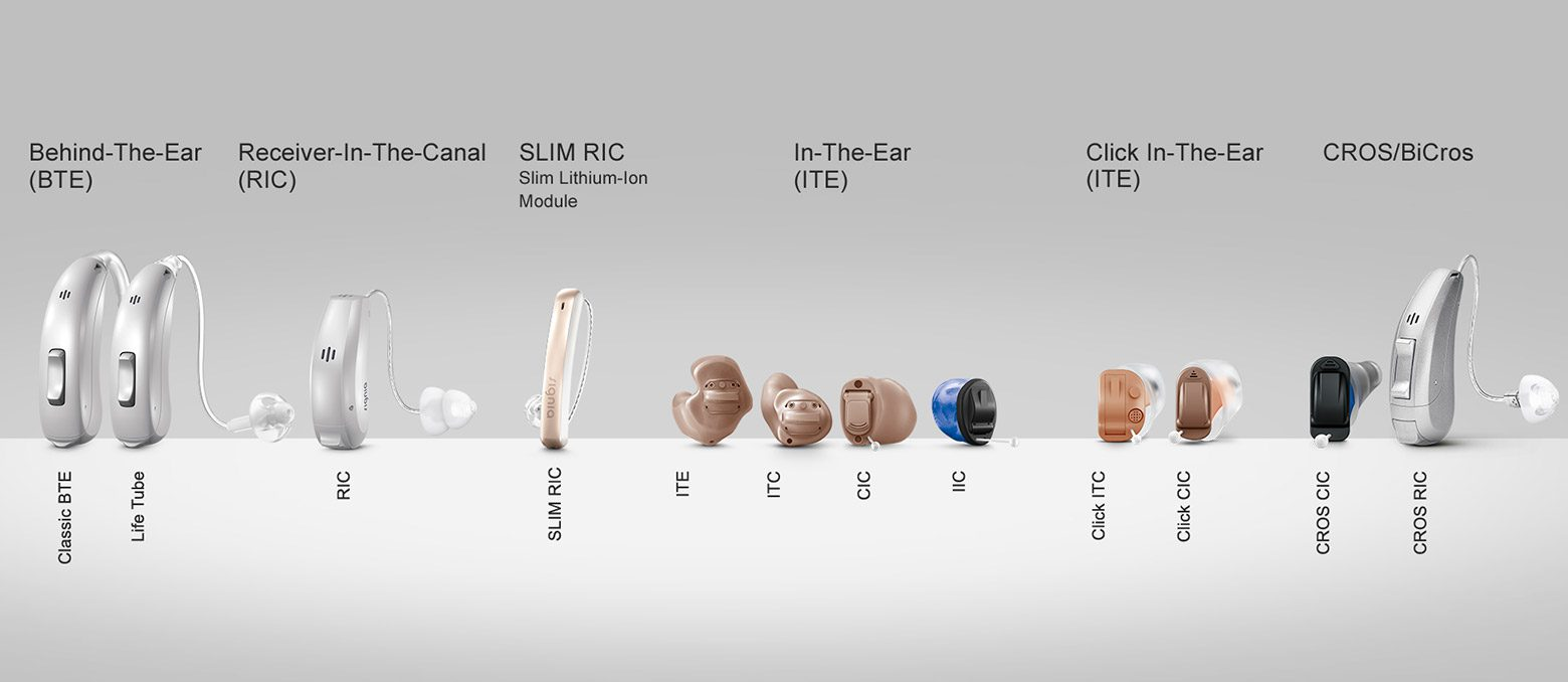 Your hearing aids will follow you through many experiences, and hopefully improve them. Here's how to choose the right hearing aid for your hearing loss.